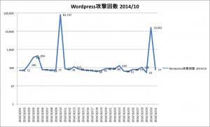 wp-403-201410